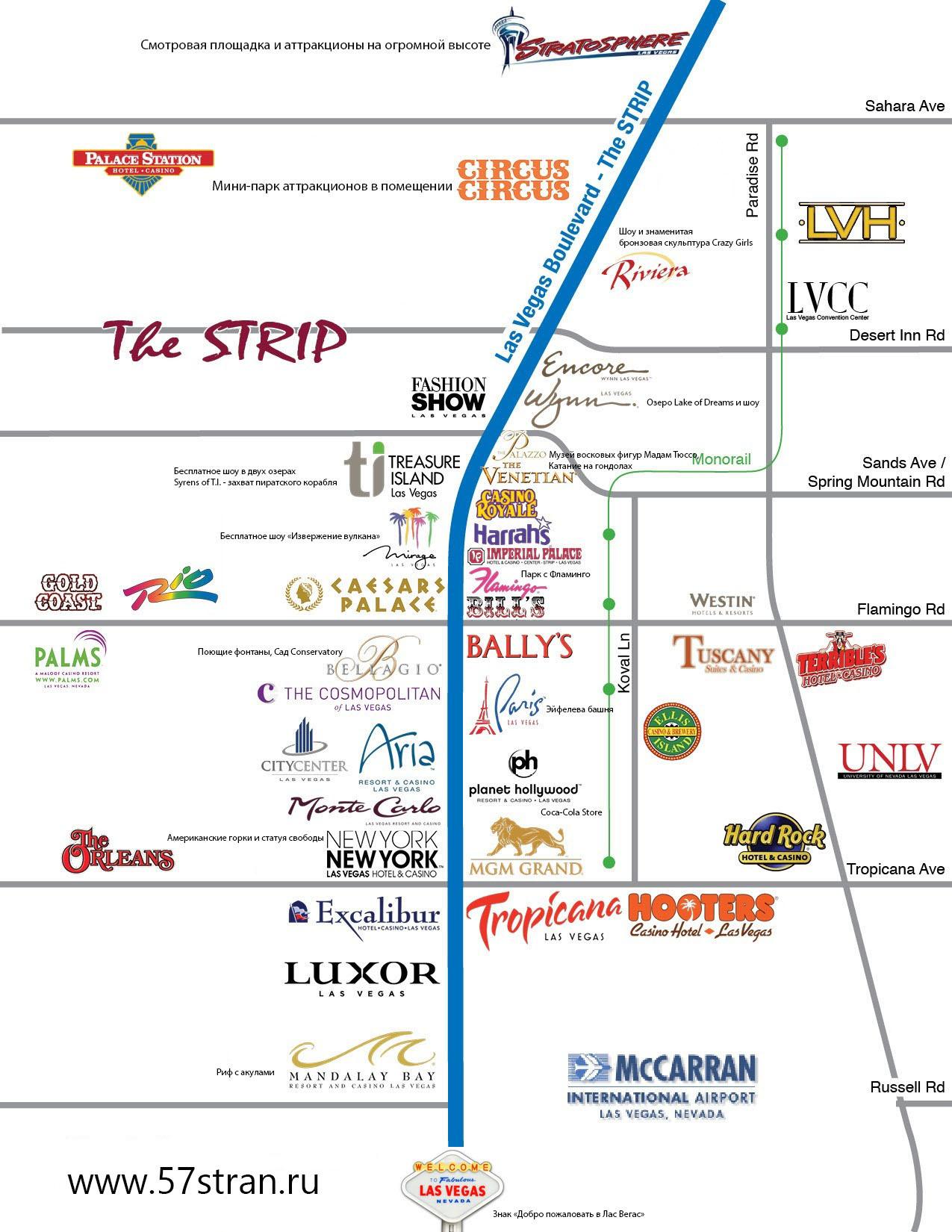Схема Лас-Вегаса